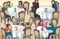 【画像心理テスト】ストレス診断チェック<イヤなのは、どの席?相席編>