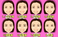 【人相学占い】あなたの眉の形で、どんな相手が好相性となるかを導き出す「眉の形でわかる恋愛タイプ診断」