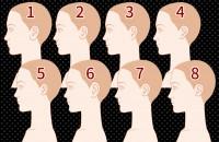 【人相学占い・顔相学占い】耳の形から導き出される現在&未来のお金の運勢!「金運度」チェック