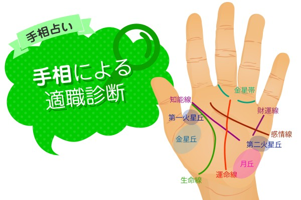 【手相占い】手相による適職診断