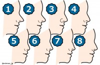 【人相学占い・顔相学占い】鼻のかたちでうっかりバレちゃう、あなたの信頼度チェック